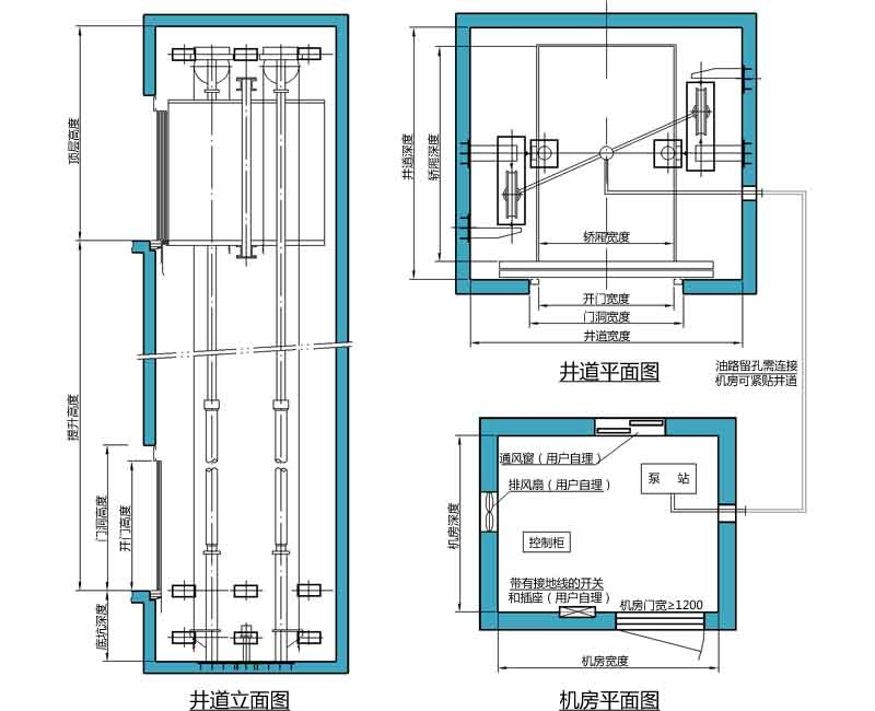 默信mc液压电梯可提供国内多年经验的一体钢结构