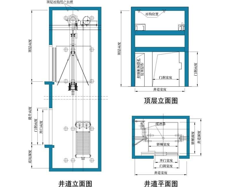 默信MC无机房载货电梯率先采用先进的生产工艺,引入在世界范围内最成熟的全自动数控中心技术,选用最可靠的配套电梯部件。默信MC无机房货梯的制造流程中都建立起一套SoildWorks 3D模型,确保生产的每一个环节准确到位。默信MC无机房货梯已广泛应用于工厂、仓库、购物中心、酒店、机场、车站等不同公共场所。用户选择默信MC,我们努力打造时代精品。  默信MC无机房货梯性能优势  默信MC无机房货梯采用传统的曳引驱动方式及最新的永磁同步主机技术,能耗直降40%,提升楼层限制较小,并确保毫米级准确度平层。