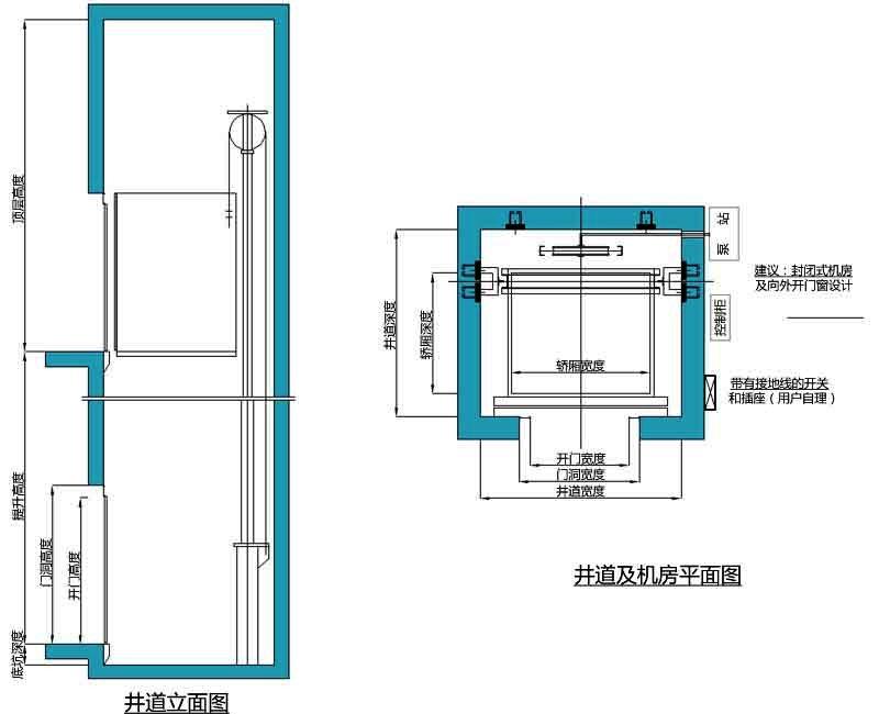 电梯机房五方对讲接线图