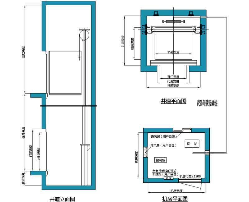 默信MC液压乘客电梯是针对商务及休闲场所设计制造的高端电梯产品,节省寸土寸金的占地空间、保持原有结构建筑的原汁原味,能全面提升使用场所的整体氛围。默信MC液压乘客电梯的制造流程中都建立起一套SoildWorks 3D模型,确保生产的每一个环节准确到位。默信MC液压乘客电梯已广泛应用于住宅区、商务楼、酒店、购物中心、机场、车站等不同公共场所。用户选择默信MC,我们努力打造时代精品。  默信MC液压乘客电梯性能优势  默信MC液压乘客电梯可提供艺术造型设计,根据用户要求,量身打造整体外观。  默信MC液压