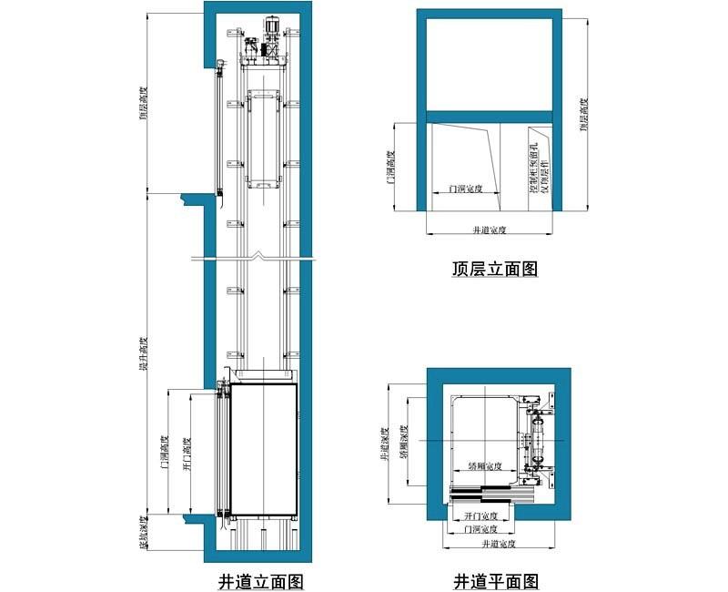 上海默信集团-无机房电梯